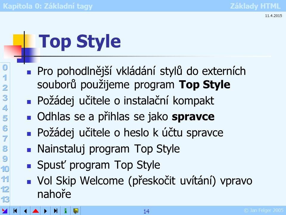 Kapitola 0: Základní tagy Základy HTML © Jan Felger 2005 Top Style Pro pohodlnější vkládání stylů do externích souborů použijeme program Top Style Pož