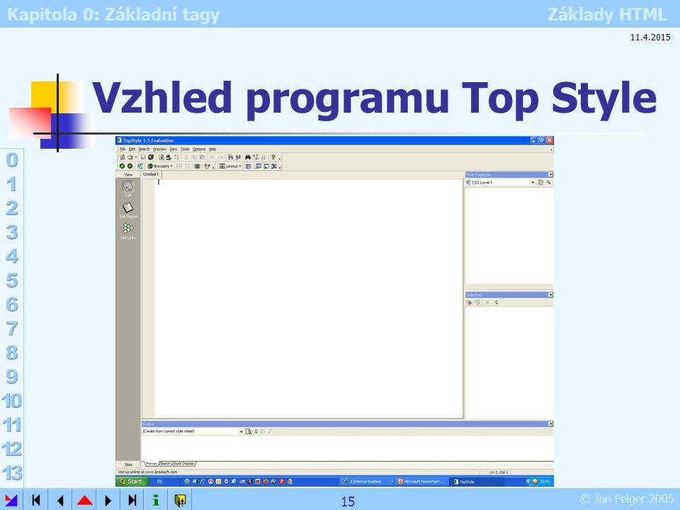 Kapitola 0: Základní tagy Základy HTML © Jan Felger 2005 Vzhled programu Top Style 11.4.2015 15