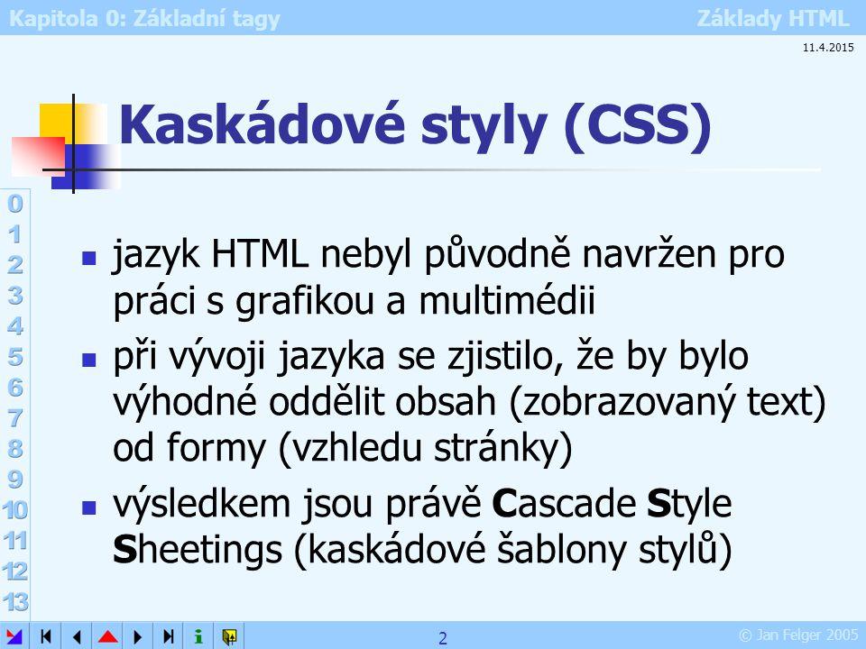 Kapitola 0: Základní tagy Základy HTML © Jan Felger 2005 11.4.2015 3 Obecná syntaxe CSS Objekt {vlastnost: nastavení} Zapíšeme-li například do našeho souboru řádku H1 {color: red} zajistíme tím, že všechny nadpisy 1.úrovně budou červené