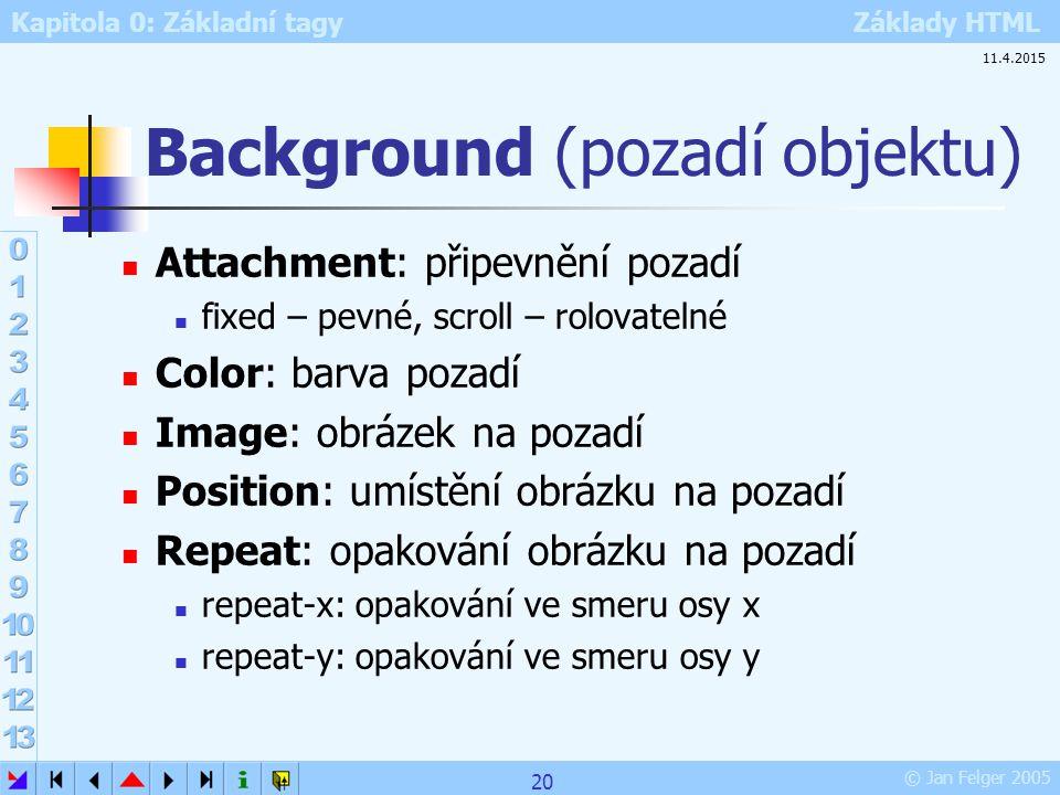 Kapitola 0: Základní tagy Základy HTML © Jan Felger 2005 Background (pozadí objektu) Attachment: připevnění pozadí fixed – pevné, scroll – rolovatelné