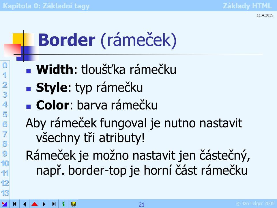 Kapitola 0: Základní tagy Základy HTML © Jan Felger 2005 Border (rámeček) Width: tloušťka rámečku Style: typ rámečku Color: barva rámečku Aby rámeček