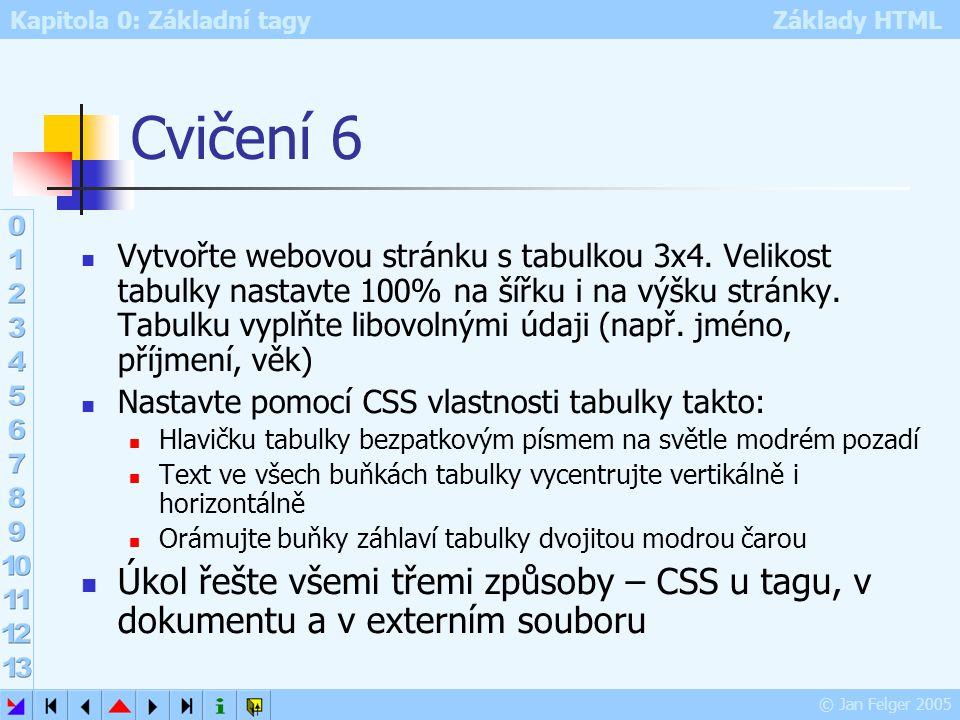 Kapitola 0: Základní tagy Základy HTML © Jan Felger 2005 Cvičení 6 Vytvořte webovou stránku s tabulkou 3x4. Velikost tabulky nastavte 100% na šířku i