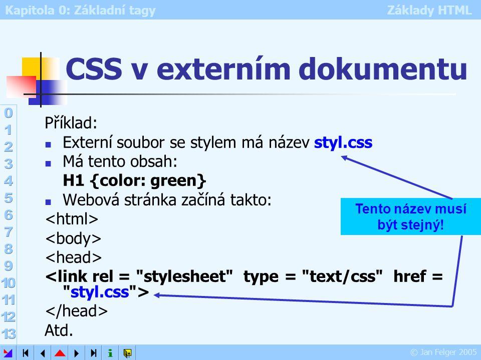 Kapitola 0: Základní tagy Základy HTML © Jan Felger 2005 CSS v externím dokumentu Příklad: Externí soubor se stylem má název styl.css Má tento obsah: