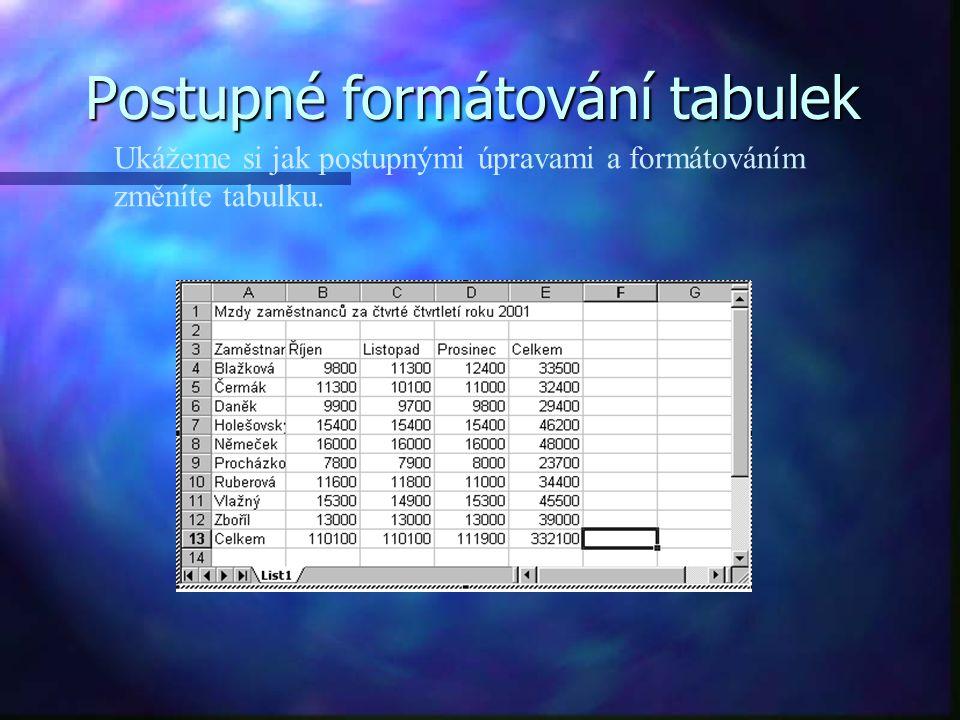Postupné formátování tabulek Ukážeme si jak postupnými úpravami a formátováním změníte tabulku.