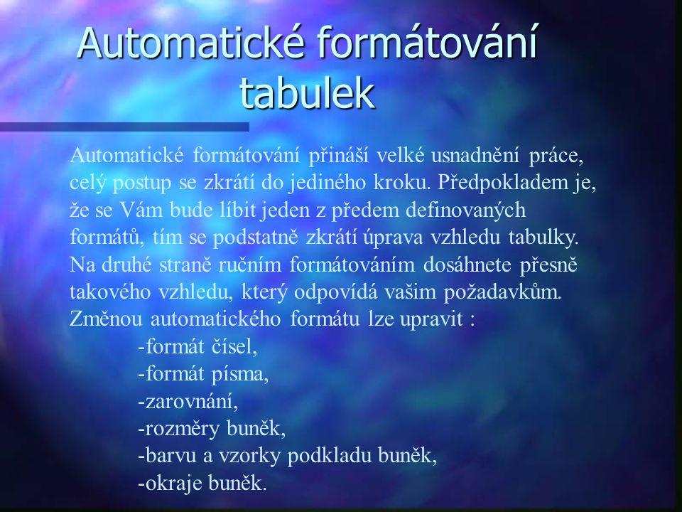 Automatické formátování tabulek Automatické formátování přináší velké usnadnění práce, celý postup se zkrátí do jediného kroku. Předpokladem je, že se