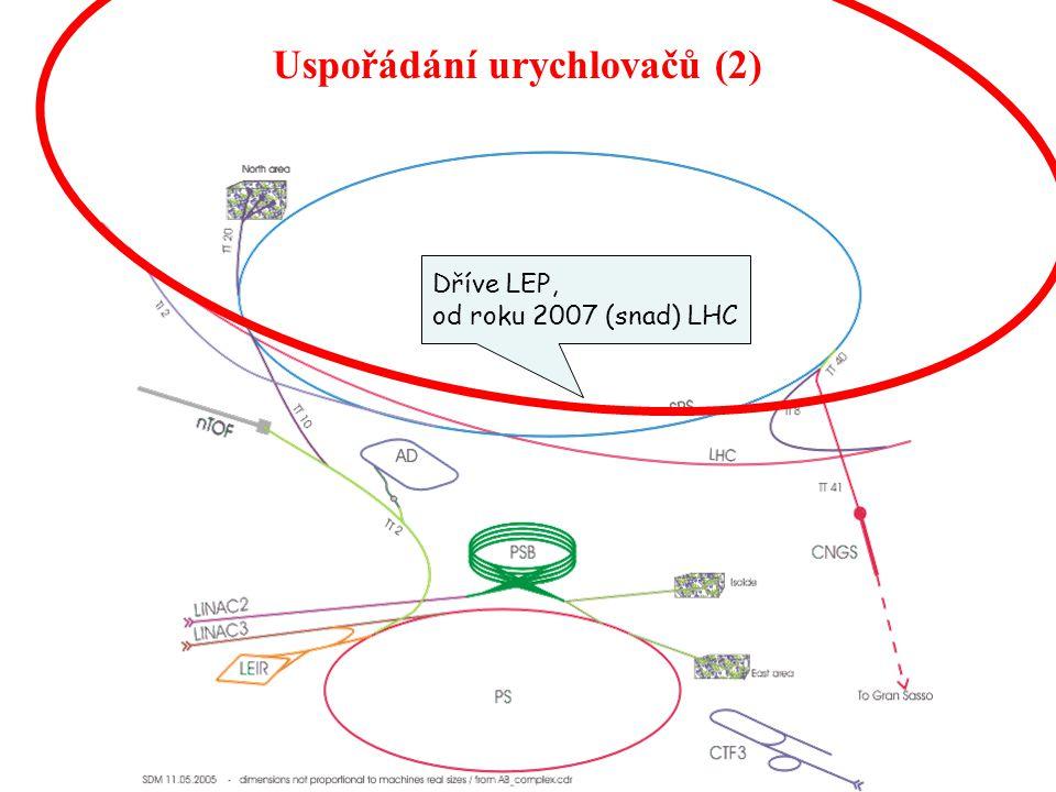 Uspořádání urychlovačů (2) Dříve LEP, od roku 2007 (snad) LHC