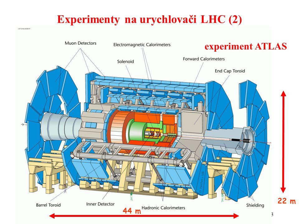 Úvod do fyziky vysokých energií J. Řídký, P. Trávníček, FZÚ AV ČR113 Experimenty na urychlovači LHC (2) experiment ATLAS 44 m 22 m