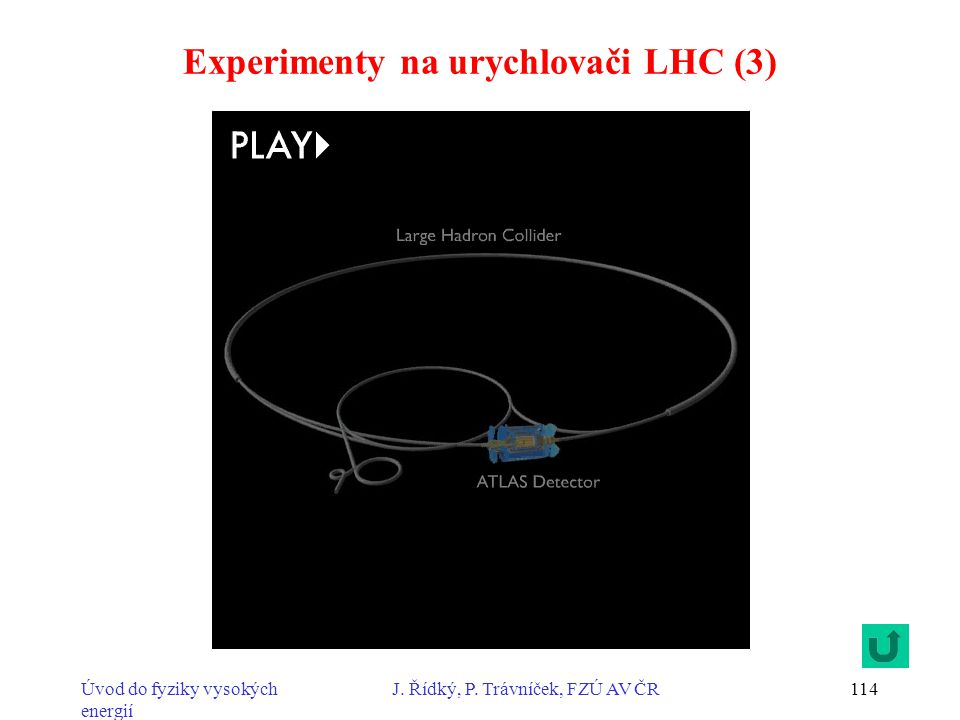 Úvod do fyziky vysokých energií J. Řídký, P. Trávníček, FZÚ AV ČR114 Experimenty na urychlovači LHC (3)