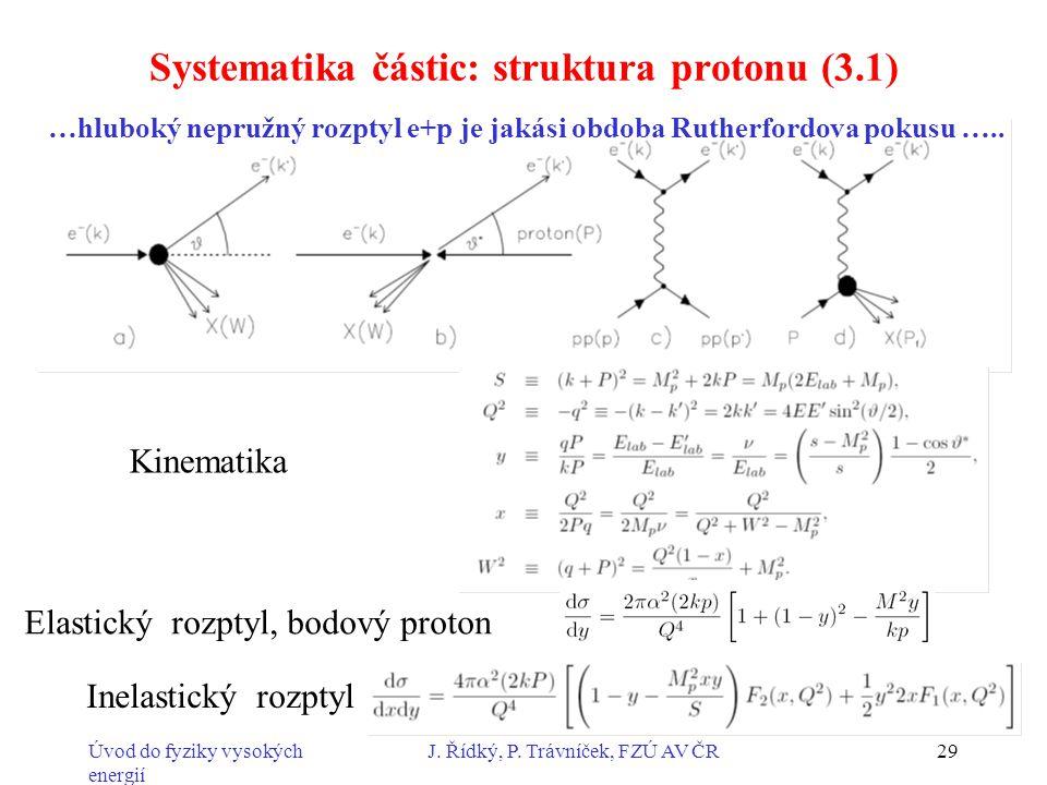 Úvod do fyziky vysokých energií J. Řídký, P. Trávníček, FZÚ AV ČR29 Systematika částic: struktura protonu (3.1) …hluboký nepružný rozptyl e+p je jakás