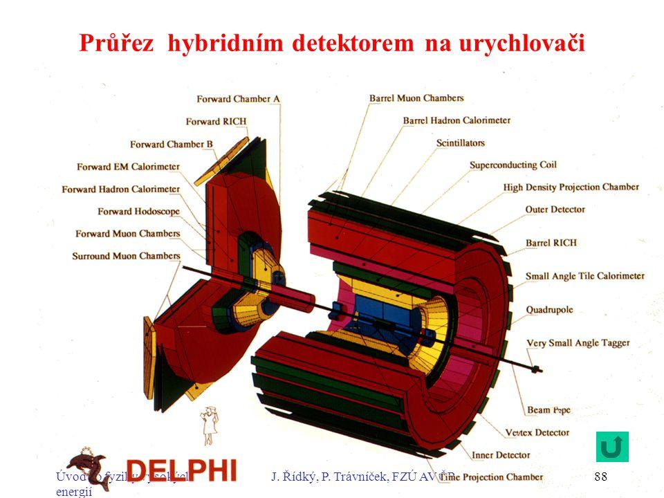 Úvod do fyziky vysokých energií J. Řídký, P. Trávníček, FZÚ AV ČR88 Průřez hybridním detektorem na urychlovači