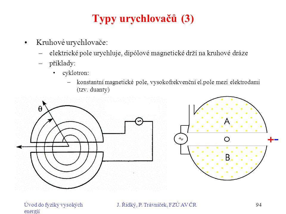 Úvod do fyziky vysokých energií J. Řídký, P. Trávníček, FZÚ AV ČR94 Typy urychlovačů (3) Kruhové urychlovače: –elektrické pole urychluje, dipólové mag