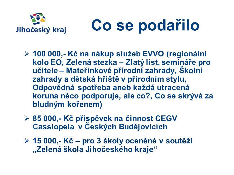 Co se podařilo  schválit Akční plán EVVO na léta 2010 – 2012 (leden 2010)  zorganizovat dva semináře pro pedagogy bez finanční podpory kraje - ve spolupráci s KEV o.s.