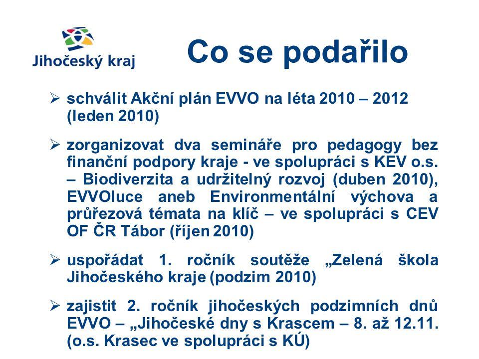 Co se podařilo  schválit Akční plán EVVO na léta 2010 – 2012 (leden 2010)  zorganizovat dva semináře pro pedagogy bez finanční podpory kraje - ve sp