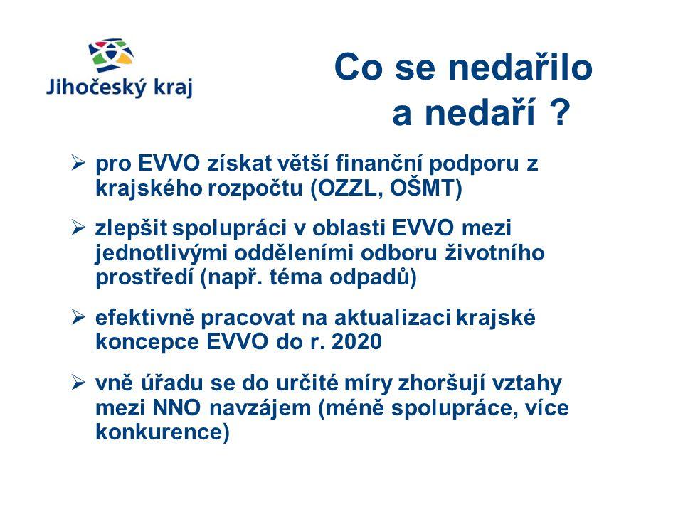 Co se nedařilo a nedaří ?  pro EVVO získat větší finanční podporu z krajského rozpočtu (OZZL, OŠMT)  zlepšit spolupráci v oblasti EVVO mezi jednotli