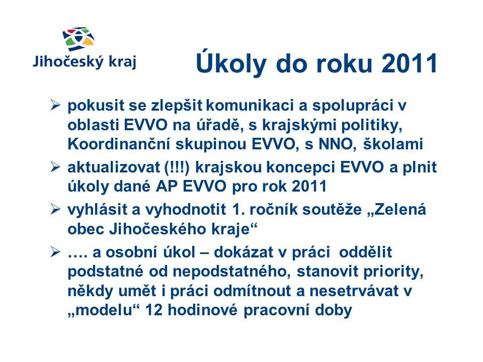 Úkoly do roku 2011  pokusit se zlepšit komunikaci a spolupráci v oblasti EVVO na úřadě, s krajskými politiky, Koordinanční skupinou EVVO, s NNO, škol