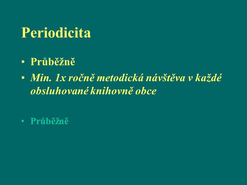 Periodicita Průběžně Min. 1x ročně metodická návštěva v každé obsluhované knihovně obce Průběžně