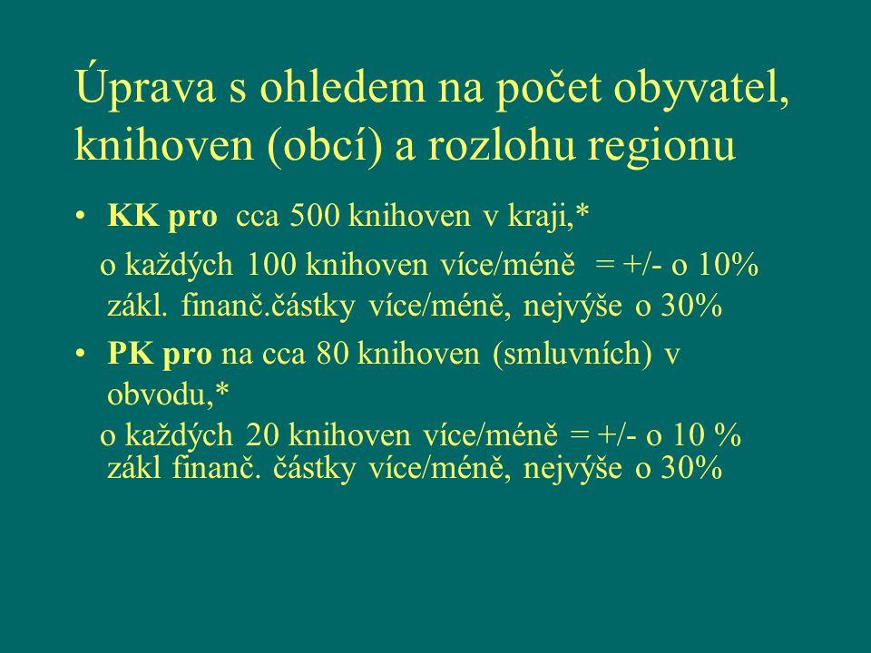 Úprava s ohledem na počet obyvatel, knihoven (obcí) a rozlohu regionu KK pro cca 500 knihoven v kraji,* o každých 100 knihoven více/méně = +/- o 10% zákl.