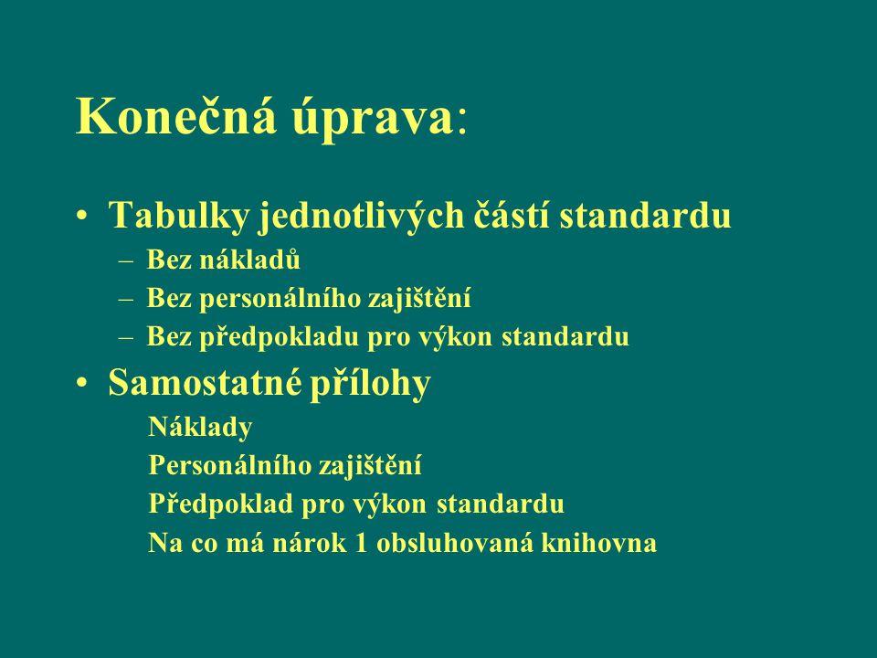 Konečná úprava: Tabulky jednotlivých částí standardu –Bez nákladů –Bez personálního zajištění –Bez předpokladu pro výkon standardu Samostatné přílohy