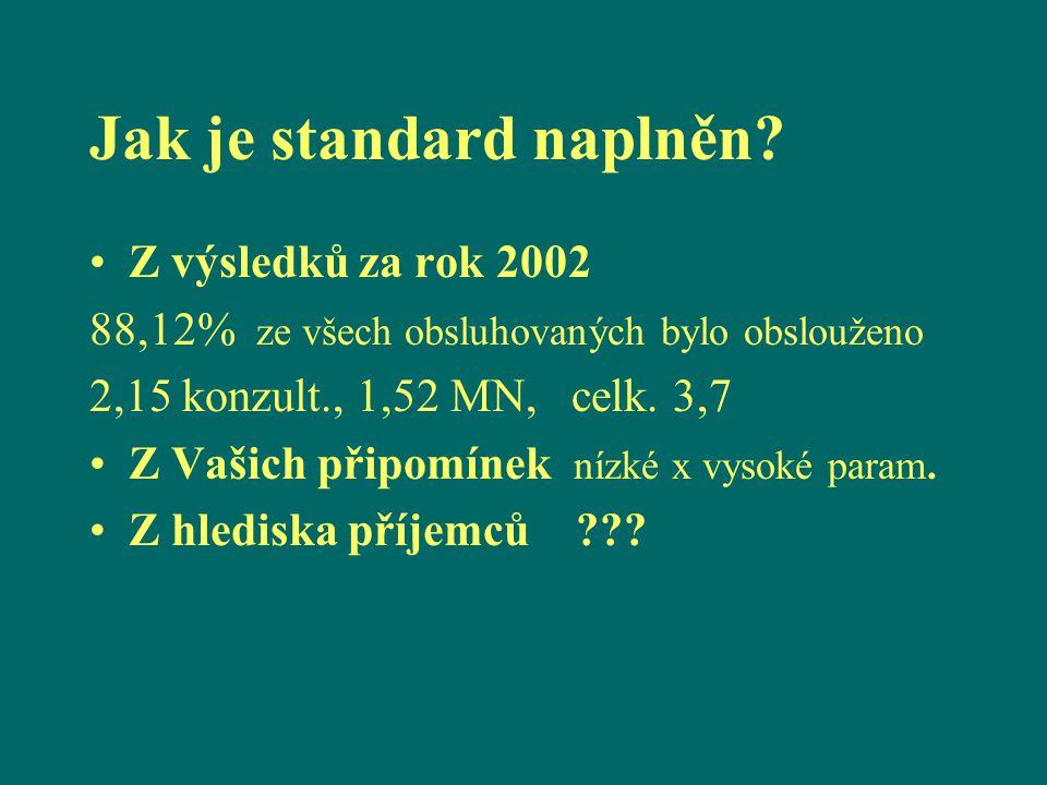 Jak je standard naplněn? Z výsledků za rok 2002 88,12% ze všech obsluhovaných bylo obslouženo 2,15 konzult., 1,52 MN, celk. 3,7 Z Vašich připomínek ní