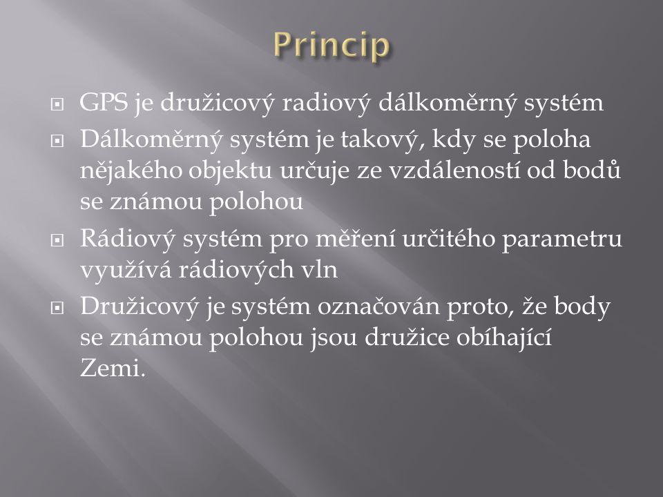  GPS je družicový radiový dálkoměrný systém  Dálkoměrný systém je takový, kdy se poloha nějakého objektu určuje ze vzdáleností od bodů se známou pol