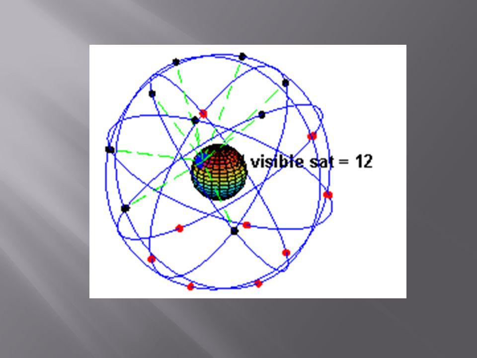  Kosmický segment je tvořen 24 družicemi  Každá družice vysílá tok binárních dat, která jsou dělena do slov o 30 bitech  Deset slov - podrámec a pět podrámců - rámec  Celá informace o systému GPS je tedy obsažena v posloupnosti 5 * 25 = 125 podrámců  125 podrámců => navigační zpráva  Všechny satelity vysílají na stejné frekvenci => je nutno je oddělit (multiplex)
