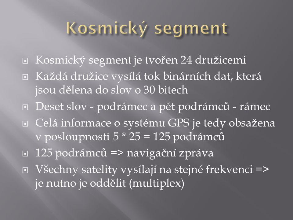  Kosmický segment je tvořen 24 družicemi  Každá družice vysílá tok binárních dat, která jsou dělena do slov o 30 bitech  Deset slov - podrámec a pě