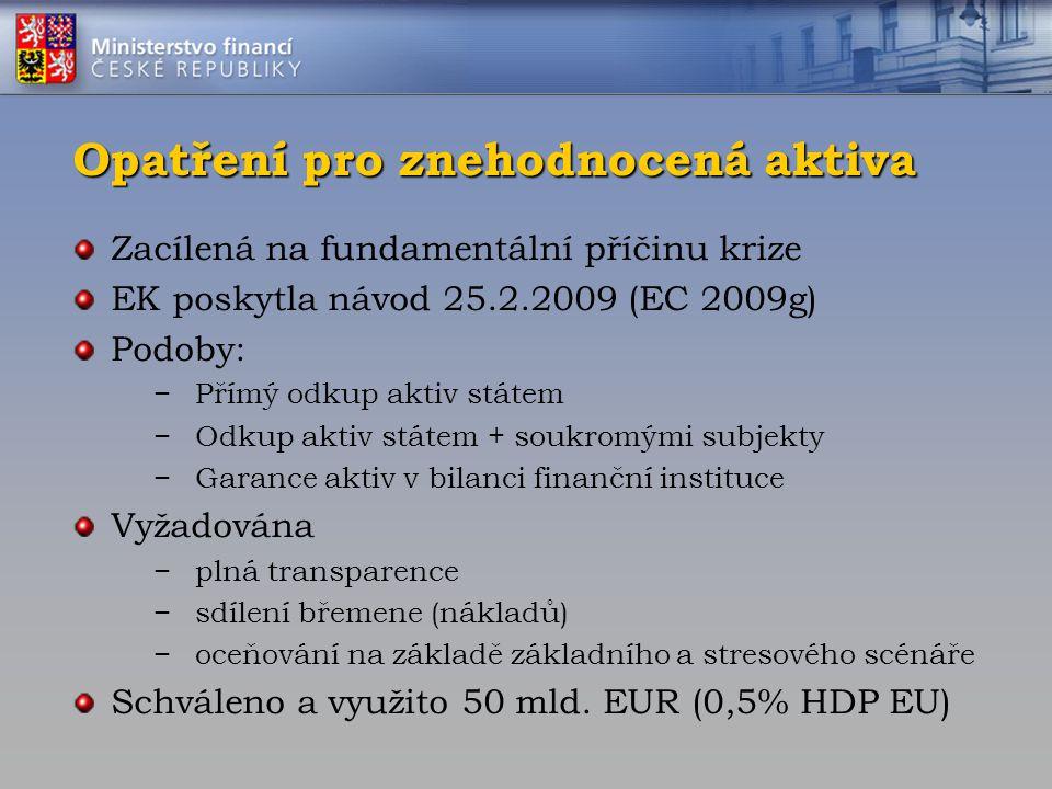 Opatření pro znehodnocená aktiva Zacílená na fundamentální příčinu krize EK poskytla návod 25.2.2009 (EC 2009g) Podoby: −Přímý odkup aktiv státem −Odk