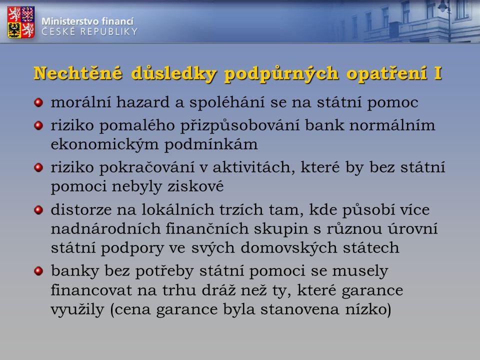 Nechtěné důsledky podpůrných opatření I morální hazard a spoléhání se na státní pomoc riziko pomalého přizpůsobování bank normálním ekonomickým podmín