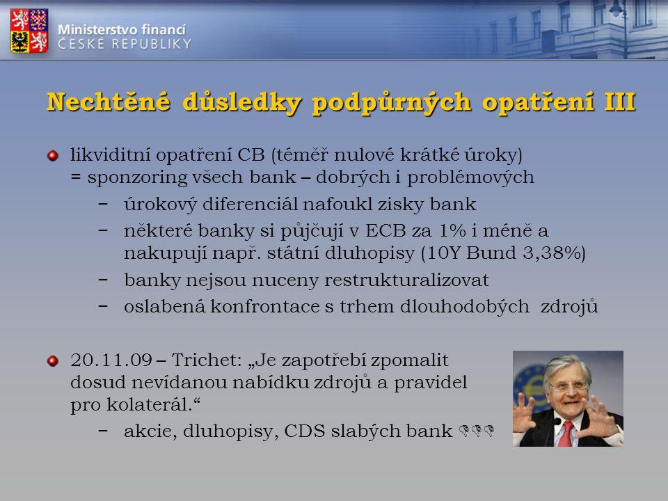 Nechtěné důsledky podpůrných opatření III likviditní opatření CB (téměř nulové krátké úroky) = sponzoring všech bank – dobrých i problémových −úrokový