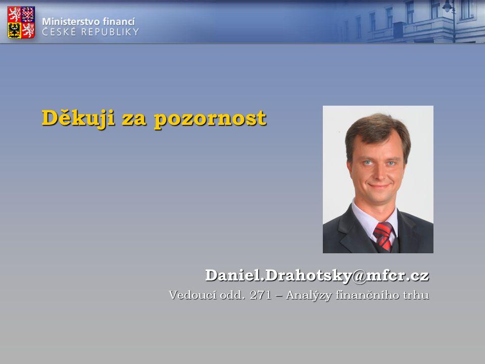 Děkuji za pozornost Daniel.Drahotsky@mfcr.cz Vedoucí odd. 271 – Analýzy finančního trhu