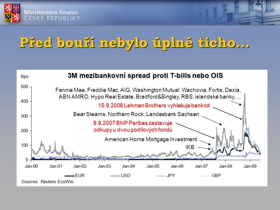 Před bouří nebylo úplné ticho... 3M mezibankovní spread proti T-bills nebo OIS 9.8.2007 BNP Paribas zastavuje odkupy u dvou podílových fondů 15.9.2008
