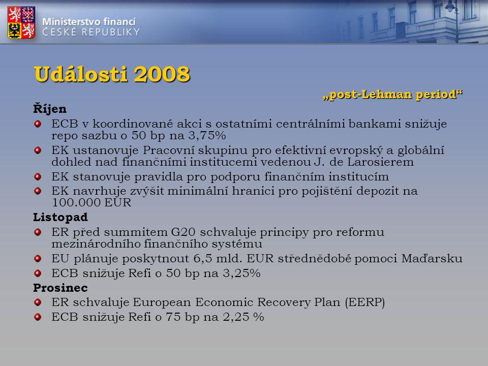 """Události 2008 """"post-Lehman period"""" Říjen ECB v koordinované akci s ostatními centrálními bankami snižuje repo sazbu o 50 bp na 3,75% EK ustanovuje Pra"""