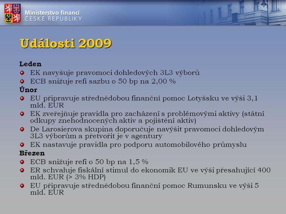 Události 2009 Leden EK navyšuje pravomoci dohledových 3L3 výborů ECB snižuje refi sazbu o 50 bp na 2,00 % Únor EU připravuje střednědobou finanční pom