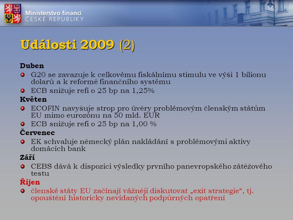 Události 2009 (2) Duben G20 se zavazuje k celkovému fiskálnímu stimulu ve výši 1 bilionu dolarů a k reformě finančního systému ECB snižuje refi o 25 b