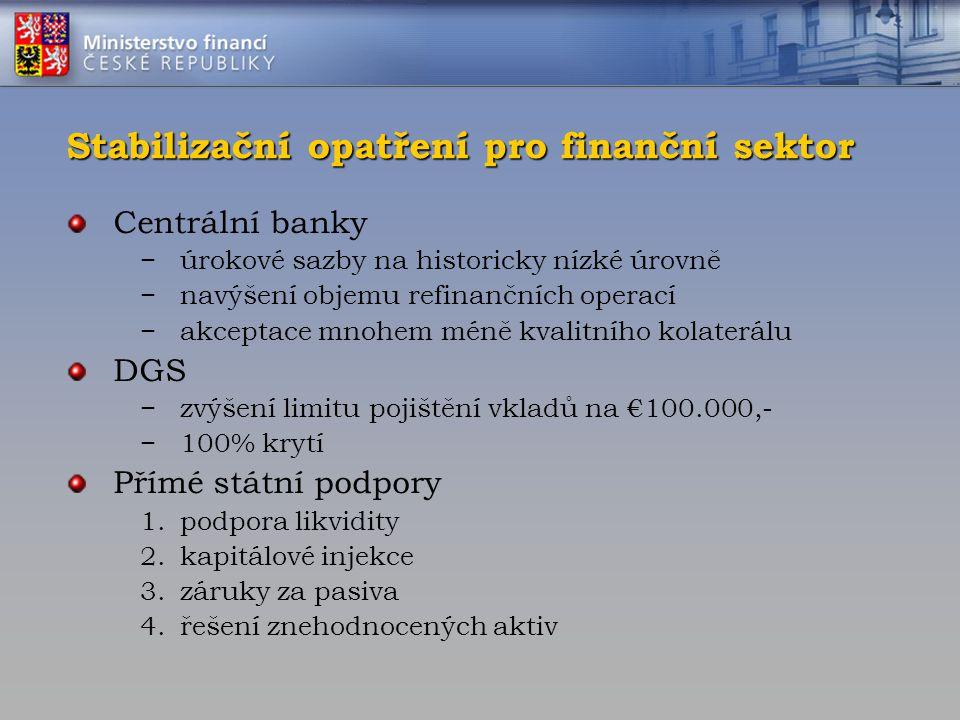 Stabilizační opatření pro finanční sektor Centrální banky −úrokové sazby na historicky nízké úrovně −navýšení objemu refinančních operací −akceptace m