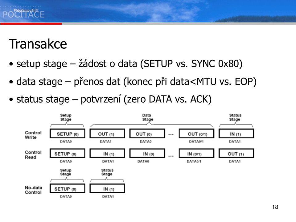 18 Transakce setup stage – žádost o data (SETUP vs. SYNC 0x80) data stage – přenos dat (konec při data<MTU vs. EOP) status stage – potvrzení (zero DAT