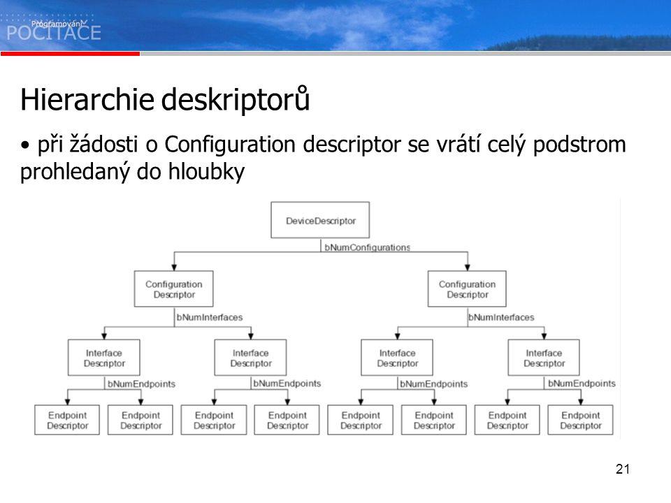 21 Hierarchie deskriptorů při žádosti o Configuration descriptor se vrátí celý podstrom prohledaný do hloubky