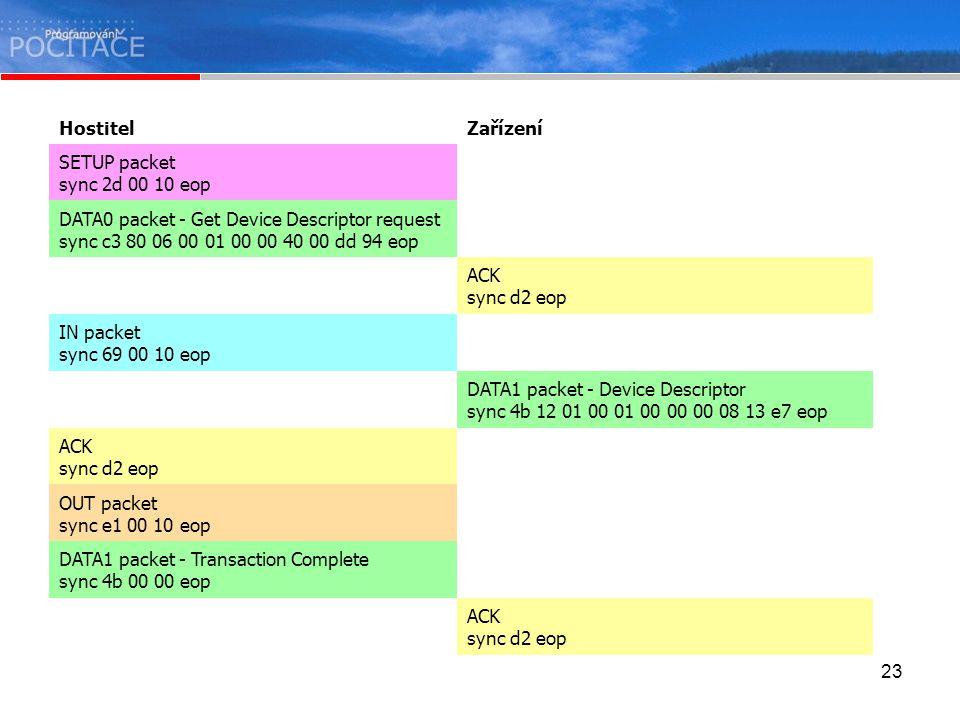 23 HostitelZařízení SETUP packet sync 2d 00 10 eop DATA0 packet - Get Device Descriptor request sync c3 80 06 00 01 00 00 40 00 dd 94 eop ACK sync d2