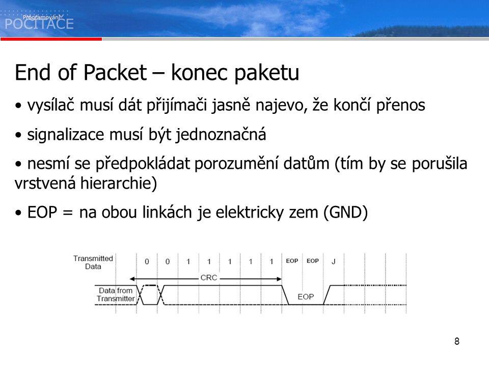 8 End of Packet – konec paketu vysílač musí dát přijímači jasně najevo, že končí přenos signalizace musí být jednoznačná nesmí se předpokládat porozum