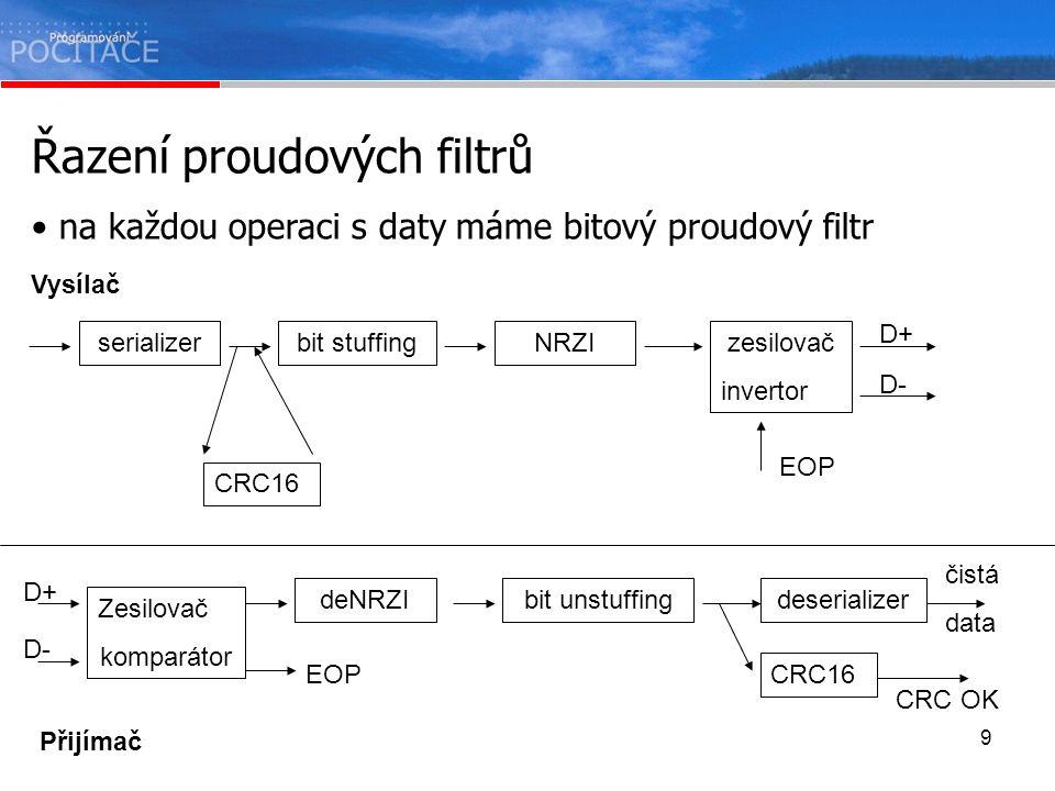 9 Řazení proudových filtrů na každou operaci s daty máme bitový proudový filtr serializerbit stuffingNRZIzesilovač invertor EOP D+ D- CRC16 Vysílač de