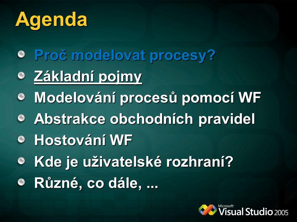 Agenda Proč modelovat procesy? Základní pojmy Modelování procesů pomocí WF Abstrakce obchodních pravidel Hostování WF Kde je uživatelské rozhraní? Růz