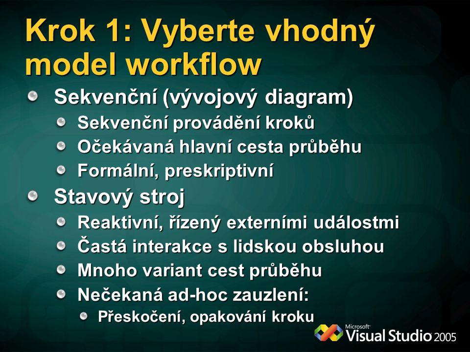Krok 1: Vyberte vhodný model workflow Sekvenční (vývojový diagram) Sekvenční provádění kroků Očekávaná hlavní cesta průběhu Formální, preskriptivní Stavový stroj Reaktivní, řízený externími událostmi Častá interakce s lidskou obsluhou Mnoho variant cest průběhu Nečekaná ad-hoc zauzlení: Přeskočení, opakování kroku