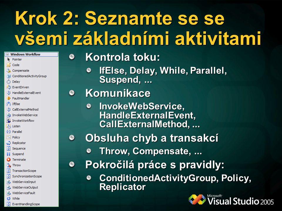 Krok 2: Seznamte se se všemi základními aktivitami Kontrola toku: IfElse, Delay, While, Parallel, Suspend,... Komunikace InvokeWebService, HandleExter