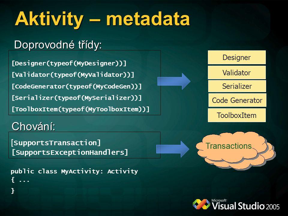 Serializer Code Generator Designer ToolboxItem [Designer(typeof(MyDesigner))] [Validator(typeof(MyValidator))] [CodeGenerator(typeof(MyCodeGen))] [Ser