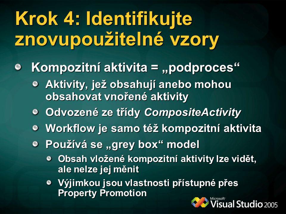 """Krok 4: Identifikujte znovupoužitelné vzory Kompozitní aktivita = """"podproces Aktivity, jež obsahují anebo mohou obsahovat vnořené aktivity Odvozené ze třídy CompositeActivity Workflow je samo též kompozitní aktivita Používá se """"grey box model Obsah vložené kompozitní aktivity lze vidět, ale nelze jej měnit Výjimkou jsou vlastnosti přístupné přes Property Promotion"""