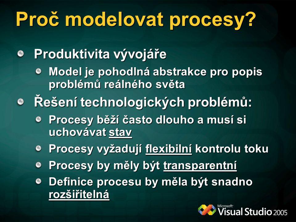 Proč modelovat procesy.