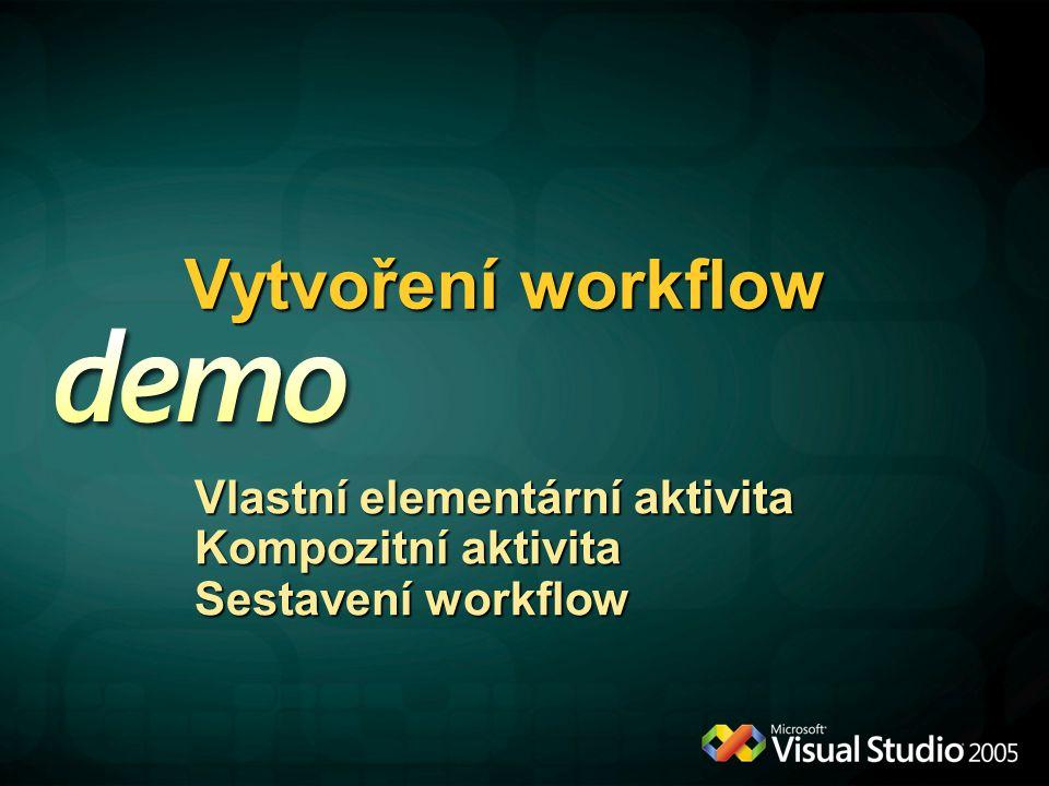 Vytvoření workflow Vlastní elementární aktivita Kompozitní aktivita Sestavení workflow