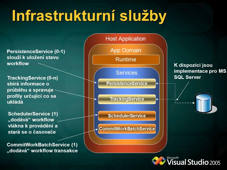 """Infrastrukturní služby Host Application App Domain K dispozici jsou implementace pro MS SQL Server SchedulerService (1) """"dodává workflow vlákna k provádění a stará se o časovače PersistenceService (0-1) slouží k uložení stavu workflow TrackingService (0-n) sbírá informace o průběhu a spravuje profily určující co se ukládá Runtime Services PersistenceService TrackingService SchedulerService CommitWorkBatchService CommitWorkBatchService (1) """"dodává workflow transakce"""