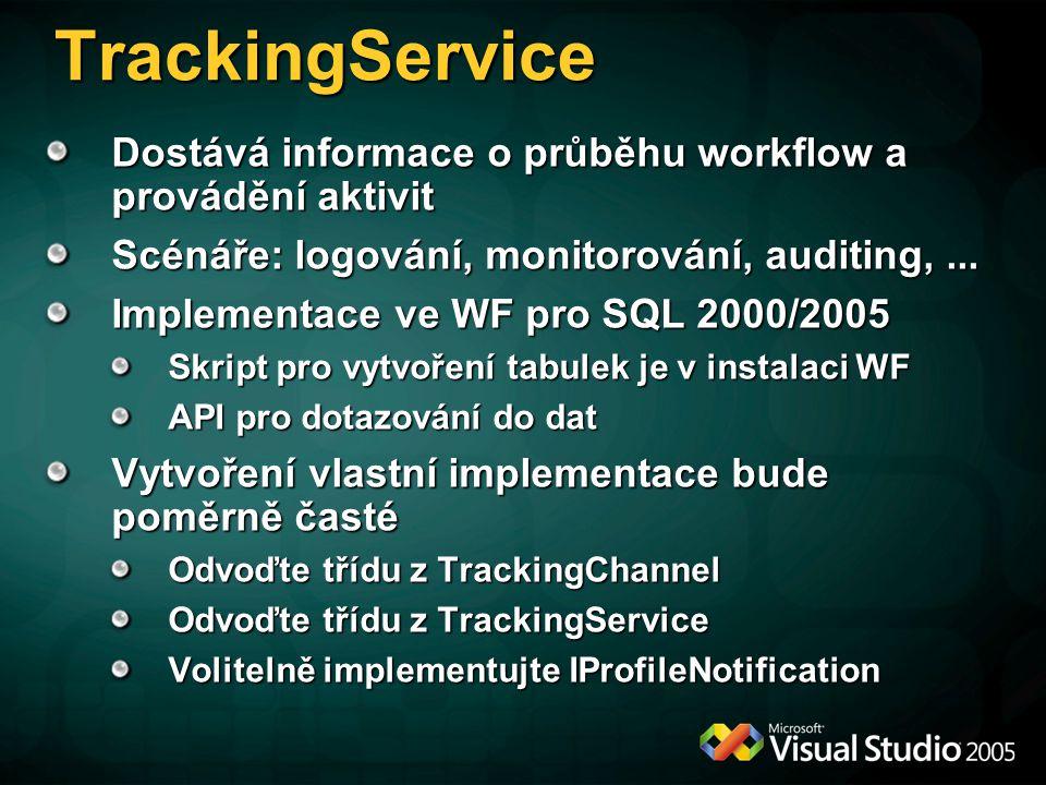 Dostává informace o průběhu workflow a provádění aktivit Scénáře: logování, monitorování, auditing,... Implementace ve WF pro SQL 2000/2005 Skript pro