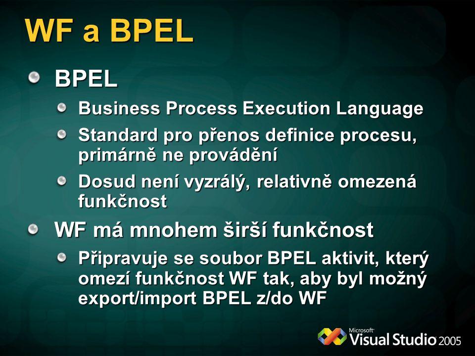 WF a BPEL BPEL Business Process Execution Language Standard pro přenos definice procesu, primárně ne provádění Dosud není vyzrálý, relativně omezená funkčnost WF má mnohem širší funkčnost Připravuje se soubor BPEL aktivit, který omezí funkčnost WF tak, aby byl možný export/import BPEL z/do WF